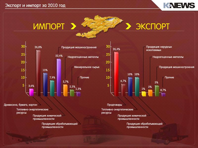 импорт картинок csv