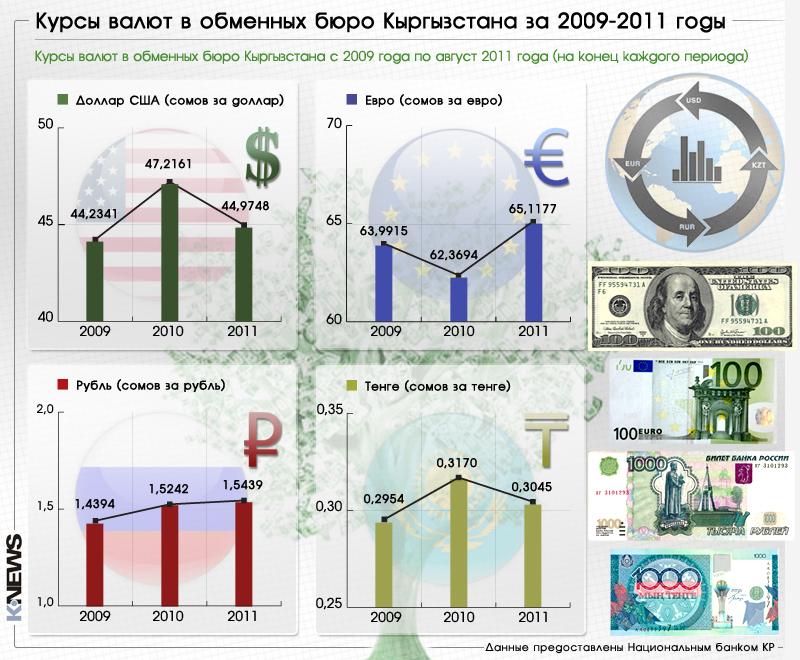 брендом Sivera официальные курсы валют кыргызстан женское термобелье ведущих