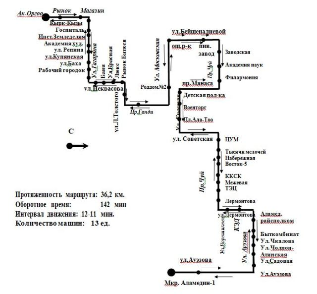 Троллейбусный маршрут № 9