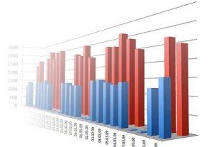 В Бишкеке презентуют результаты Глобальной оценки Национальной статистической системы Кыргызстана