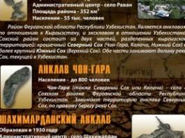 Анклавы на территории Кыргызстана