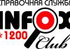Business Club INFOX организовал встречу известных отельеров и рестораторов