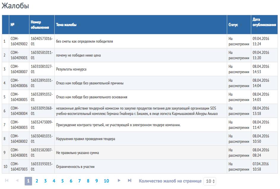 Страница жалоб на официальном портале государственных закупок КР.