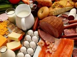 Как выглядит продовольственная корзина кыргызстанца?