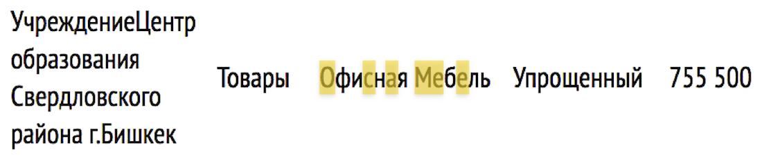 Все буквы кириллицы «о», «с», «а», «м» и «е» заменены на латиницу. © K-News
