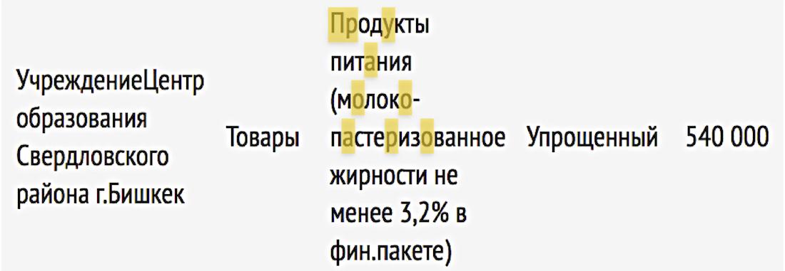 Все буквы кириллицы «р», «о», «у» и «а» заменены на латиницу. © K-News