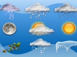 Прогноз погоды: в Бишкеке временами дождь, гроза
