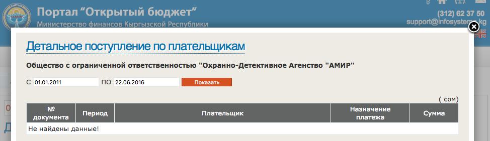 """Скриншот с государственного сайта """"Открытый бюджет"""" по доходам от юридических лиц"""