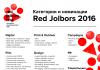 Фестиваль Red Jolbors объявил дату приема заявок