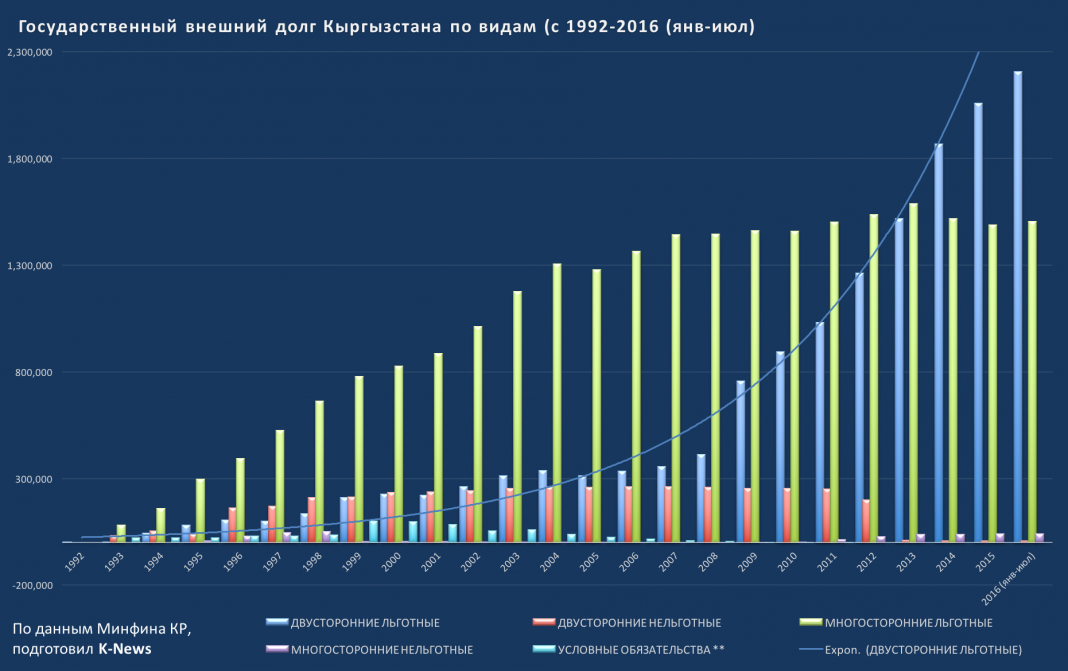дизельных размер госдолга китая составляет давления топлива топливной