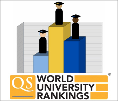 Шесть украинских университетов попали врейтинг наилучших мировых институтов