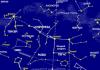 Ученые NASA предложили ввести тринадцатый знак зодиака