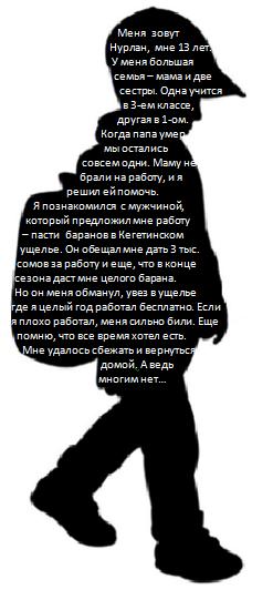 nurlan-13-let