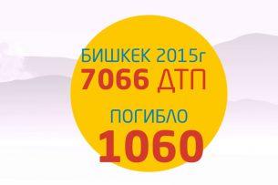 «Республика – Ата-Журт»: 6 000 000 000 сомов