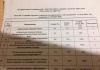 Кыргызстанцы возмущены повышением оплаты в Соцфонд по добровольному патенту