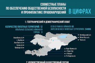 В Кыргызстане разработали модель для предотвращения правонарушений