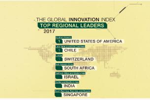 Кыргызстан занял 95-е место в рейтинге инновационных стран