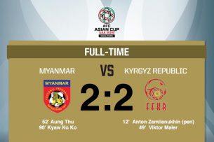 Сборная Кыргызстана по футболу сыграла вничью с Мьянмой