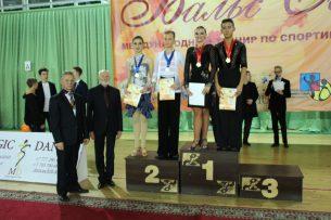 Спортсмены из Кыргызстана завоевали три золотые медали на турнире по бальным танцам в Алматы