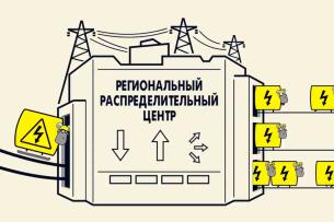 Откуда берется электроэнергия? Нацэнергохолдинг презентовал познавательный ролик