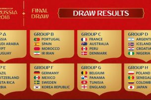Определились все группы чемпионата мира-2018 по футболу