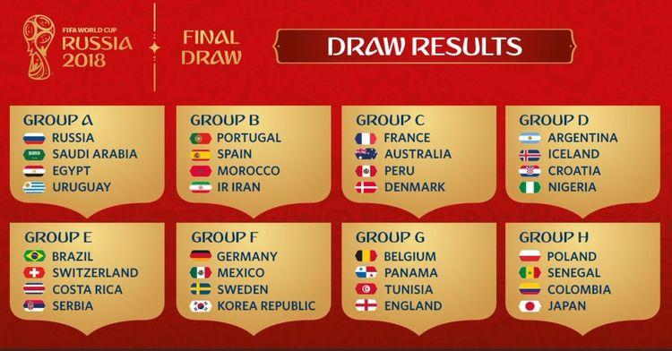 Чемпионат мира 2018 группа с