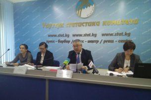 За год потребительские цены в Кыргызстане выросли на 3,7%