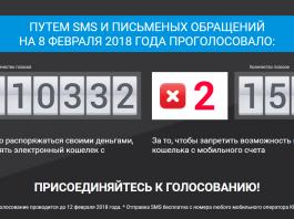Доступно, безопасно, удобно: жители Кыргызстана «ЗА» мобильные кошельки