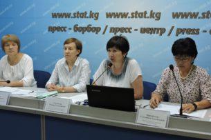 Замедлились темпы экономического роста Кыргызстана – Нацстатком