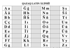 В казахской латинице могут оставить четыре кириллические буквы