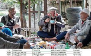 Трех неформальных лидеров Бадахшана включили в черный список