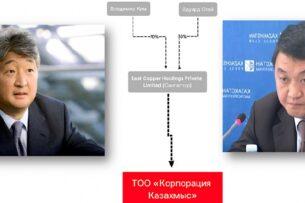 Империя «Казахмыса»: В чьих руках медные ресурсы Казахстана