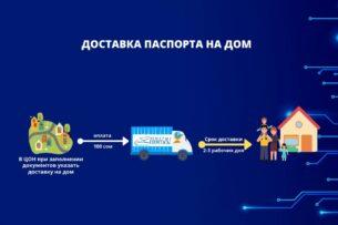 Министерство цифрового развития Кыргызстана напомнило о возможности получения паспорта с доставкой на дом