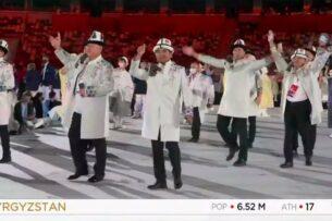 МОК среагировал на игнорирование масок спортсменами Кыргызстана и Таджикистана в Токио. Уже у 17 олимпийцев выявили коронавирус